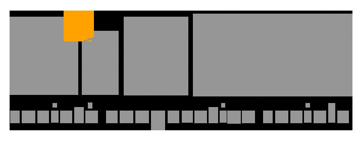 Coop Libra